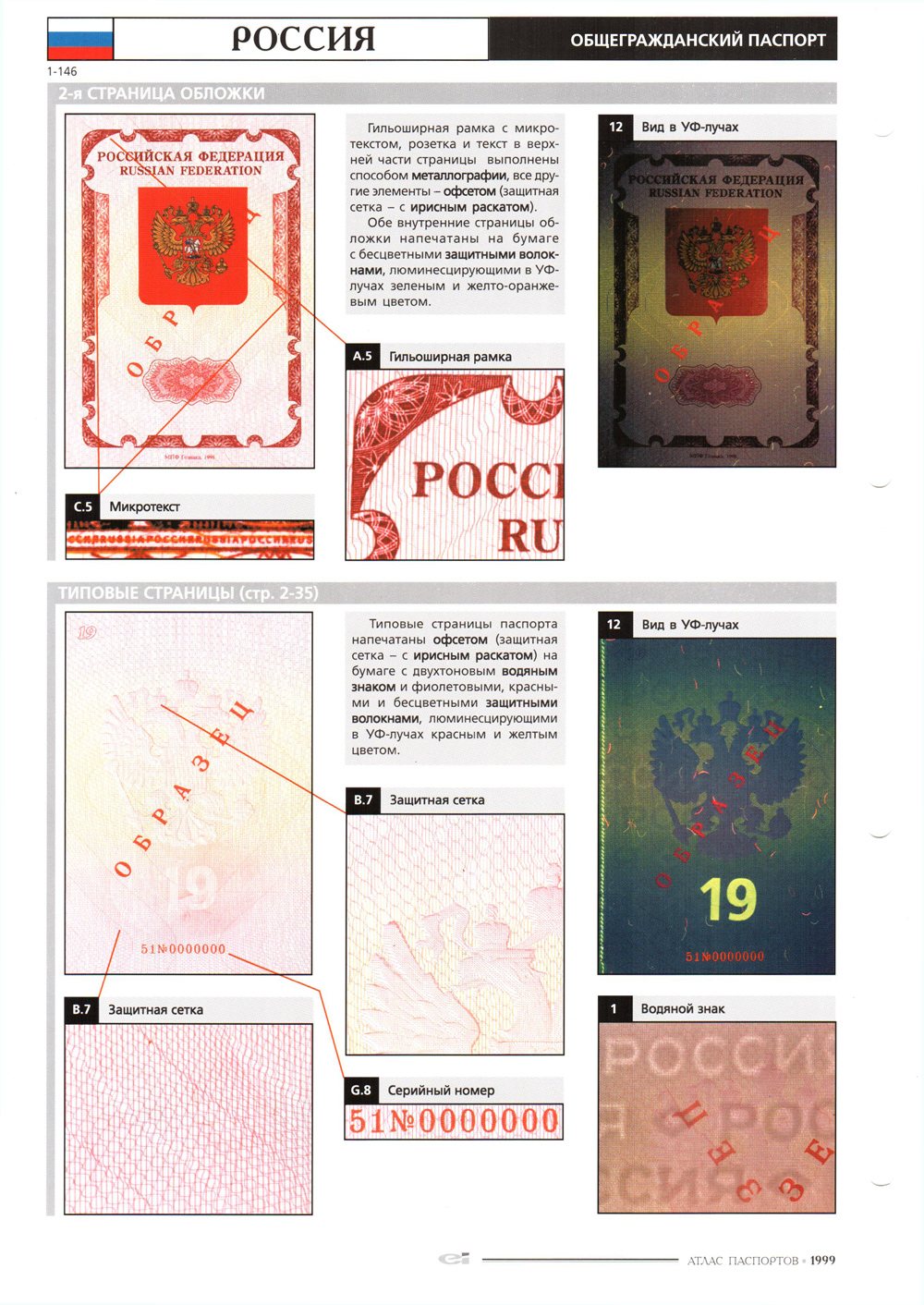 Как сделать копию паспорт в электронном виде