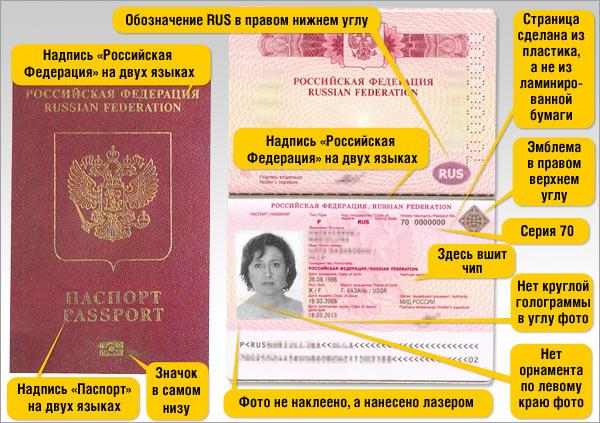 фото на паспорт рф 2015 образец - фото 5